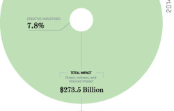 Pages 10 from 2013-Otis_Report_on_the_Creative_Economy-2